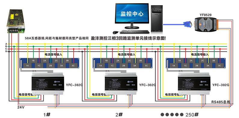 多回路电参数监控装置, 电参数采集模块